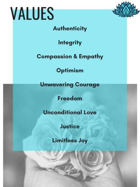 CC_Values
